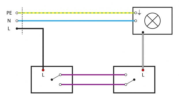 basiswissen mit schaltplan wechselschaltung tipps vom elektriker elektroinstallation. Black Bedroom Furniture Sets. Home Design Ideas