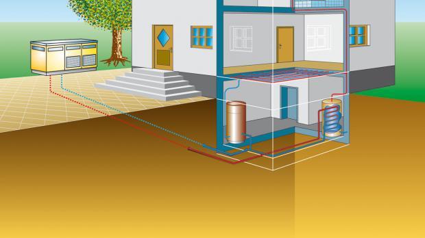 Aufbau einer Luftwärmepumpe